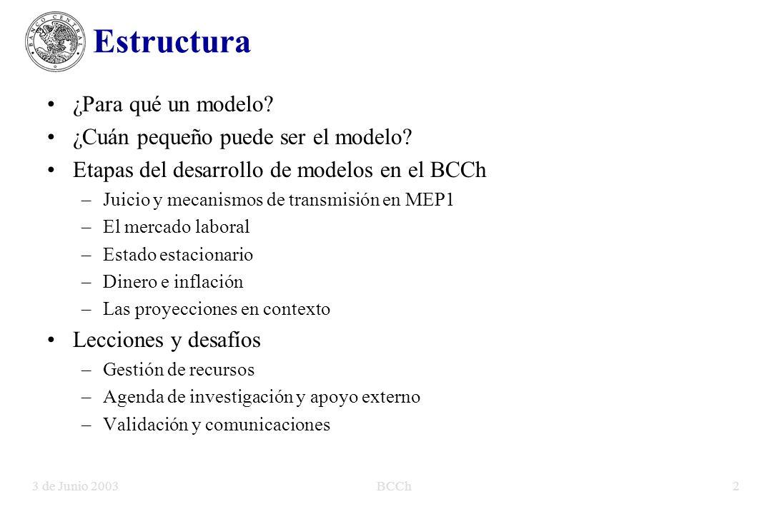 BCCh2 Estructura ¿Para qué un modelo. ¿Cuán pequeño puede ser el modelo.
