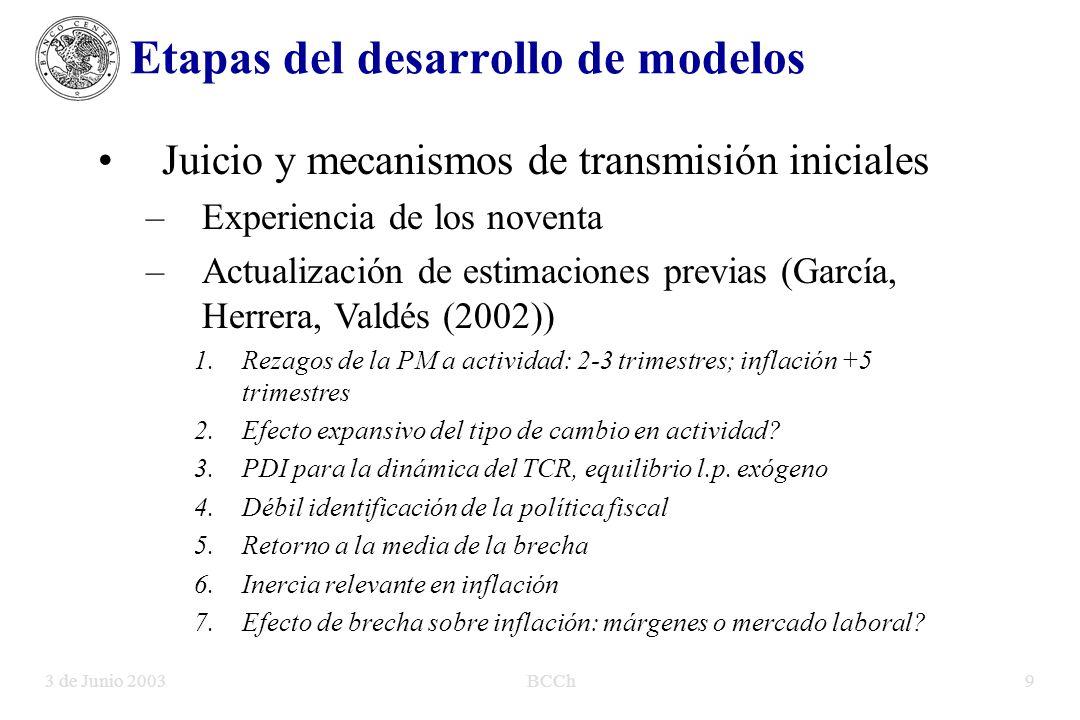 3 de Junio 2003BCCh9 Juicio y mecanismos de transmisión iniciales –Experiencia de los noventa –Actualización de estimaciones previas (García, Herrera, Valdés (2002)) 1.Rezagos de la PM a actividad: 2-3 trimestres; inflación +5 trimestres 2.Efecto expansivo del tipo de cambio en actividad.