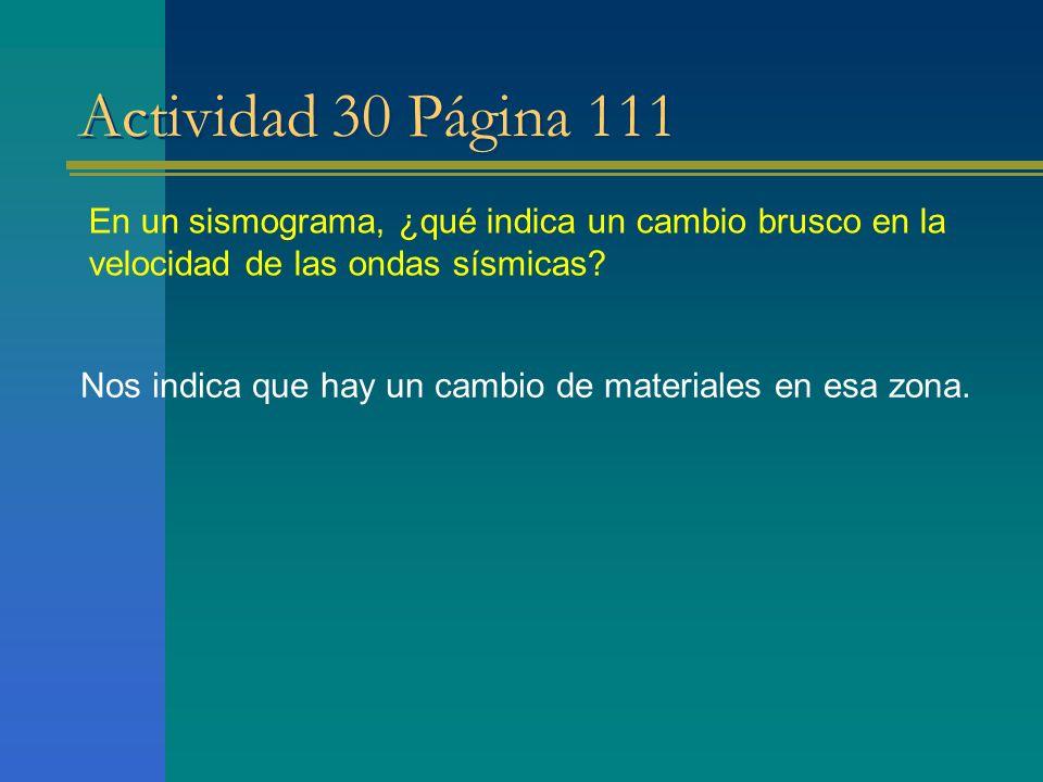 Actividad 30 Página 111 En un sismograma, ¿qué indica un cambio brusco en la velocidad de las ondas sísmicas? Nos indica que hay un cambio de material
