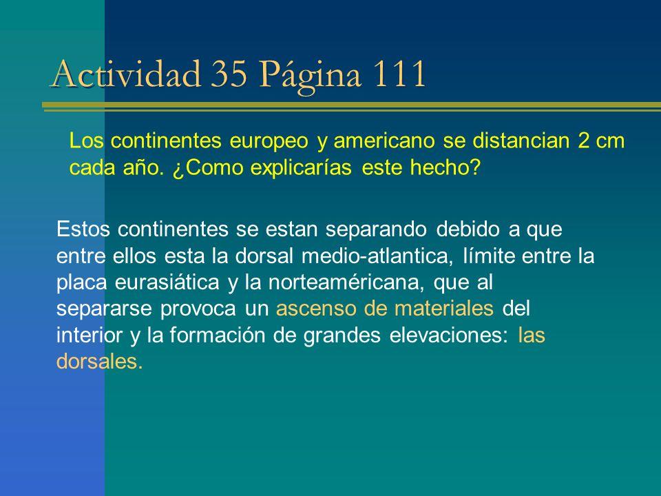 Actividad 35 Página 111 Los continentes europeo y americano se distancian 2 cm cada año. ¿Como explicarías este hecho? Estos continentes se estan sepa