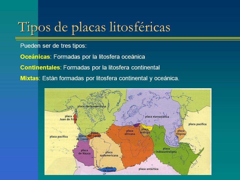 Tipos de placas litosféricas Pueden ser de tres tipos: Oceánicas: Formadas por la litosfera oceánica Continentales: Formadas por la litosfera continental Mixtas: Están formadas por litosfera continental y oceánica.