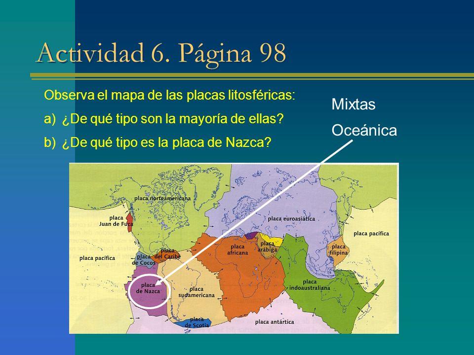 Actividad 6. Página 98 Observa el mapa de las placas litosféricas: a)¿De qué tipo son la mayoría de ellas? b)¿De qué tipo es la placa de Nazca? Mixtas