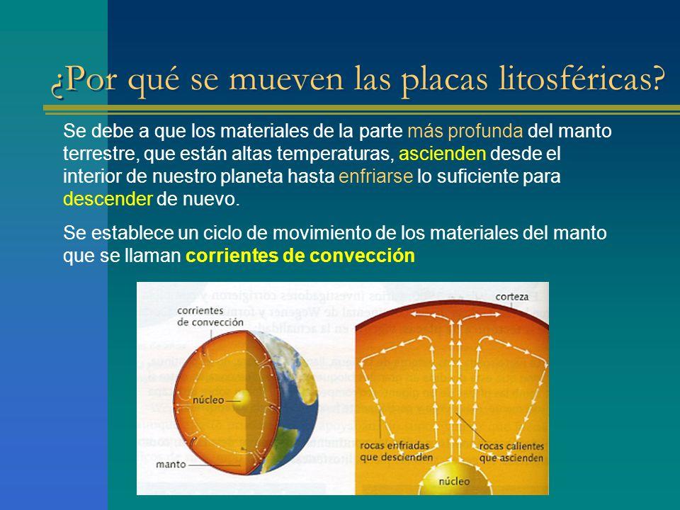 ¿Por qué se mueven las placas litosféricas? Se debe a que los materiales de la parte más profunda del manto terrestre, que están altas temperaturas, a
