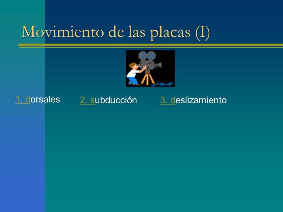 Movimiento de las placas (I) 1. d1. dorsales 2. s2. subducción3. d3. deslizamiento