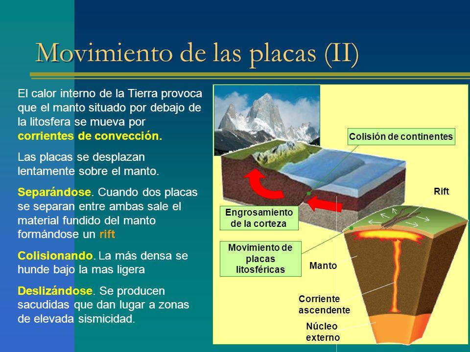 Movimiento de las placas (II) El calor interno de la Tierra provoca que el manto situado por debajo de la litosfera se mueva por corrientes de convecc