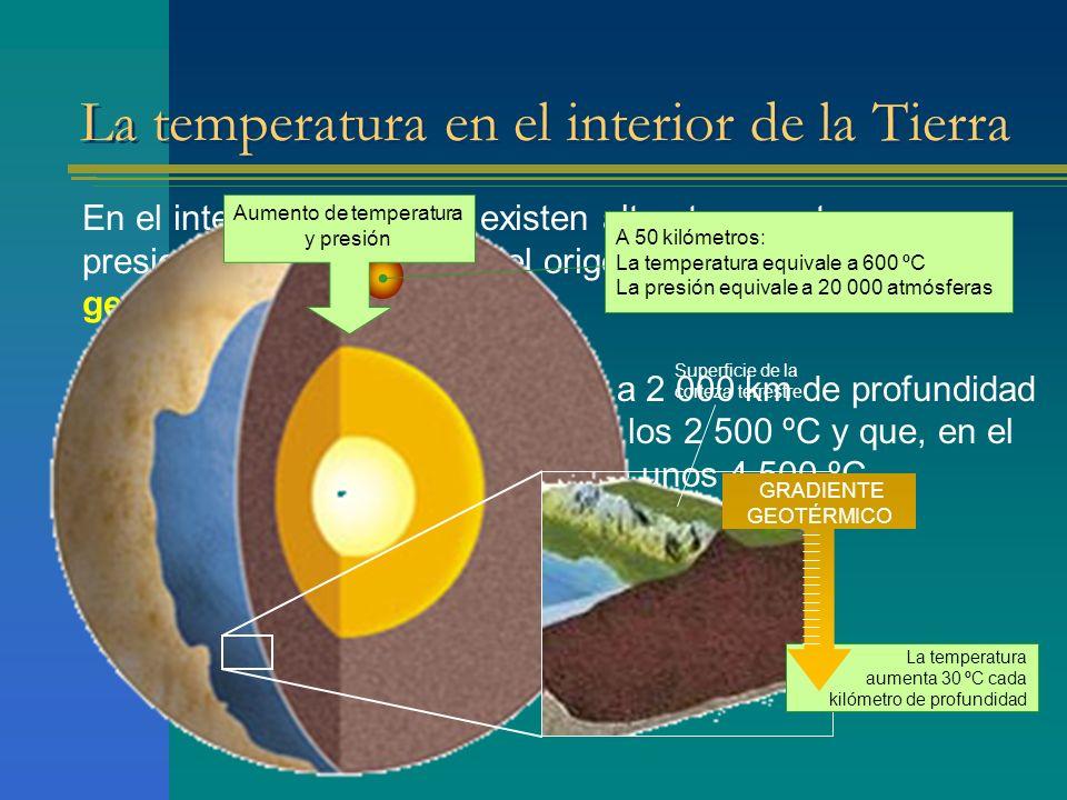 La temperatura en el interior de la Tierra En el interior de la Tierra existen altas temperaturas y presiones que constituyen el origen de los proceso
