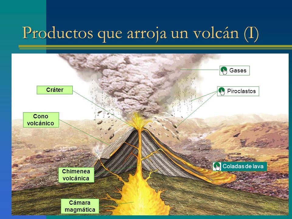 Productos que arroja un volcán (I) Cráter Cono volcánico PiroclastosGasesColadas de lava Cámara magmática Chimenea volcánica Salir