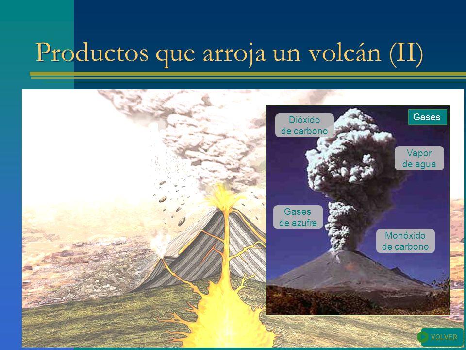 Productos que arroja un volcán (II) Gases VOLVER Dióxido de carbono Vapor de agua Gases de azufre Monóxido de carbono