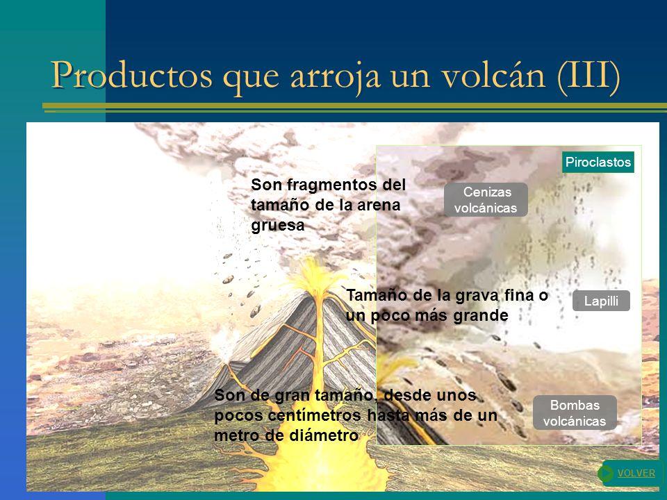 Productos que arroja un volcán (III) VOLVER Piroclastos Cenizas volcánicas Lapilli Bombas volcánicas Son de gran tamaño, desde unos pocos centímetros