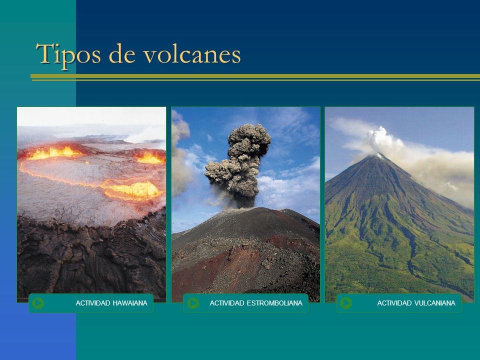 Tipos de volcanes ACTIVIDAD HAWAIANA ACTIVIDAD ESTROMBOLIANA ACTIVIDAD VULCANIANA