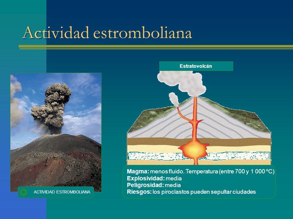 Actividad estromboliana ACTIVIDAD ESTROMBOLIANA Magma: menos fluido. Temperatura (entre 700 y 1 000 ºC) Explosividad: media Peligrosidad: media Riesgo