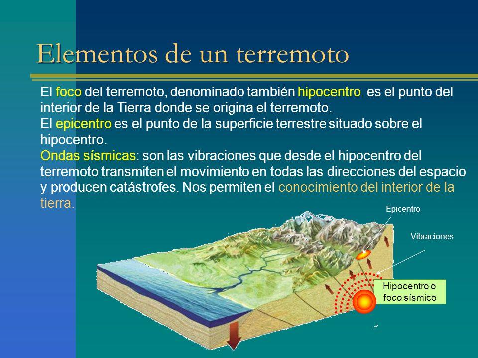 Elementos de un terremoto El foco del terremoto, denominado también hipocentro, es el punto del interior de la Tierra donde se origina el terremoto. E