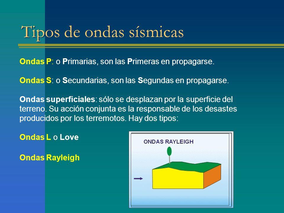 Tipos de ondas sísmicas Ondas P: o Primarias, son las Primeras en propagarse. Ondas S: o Secundarias, son las Segundas en propagarse. Ondas superficia