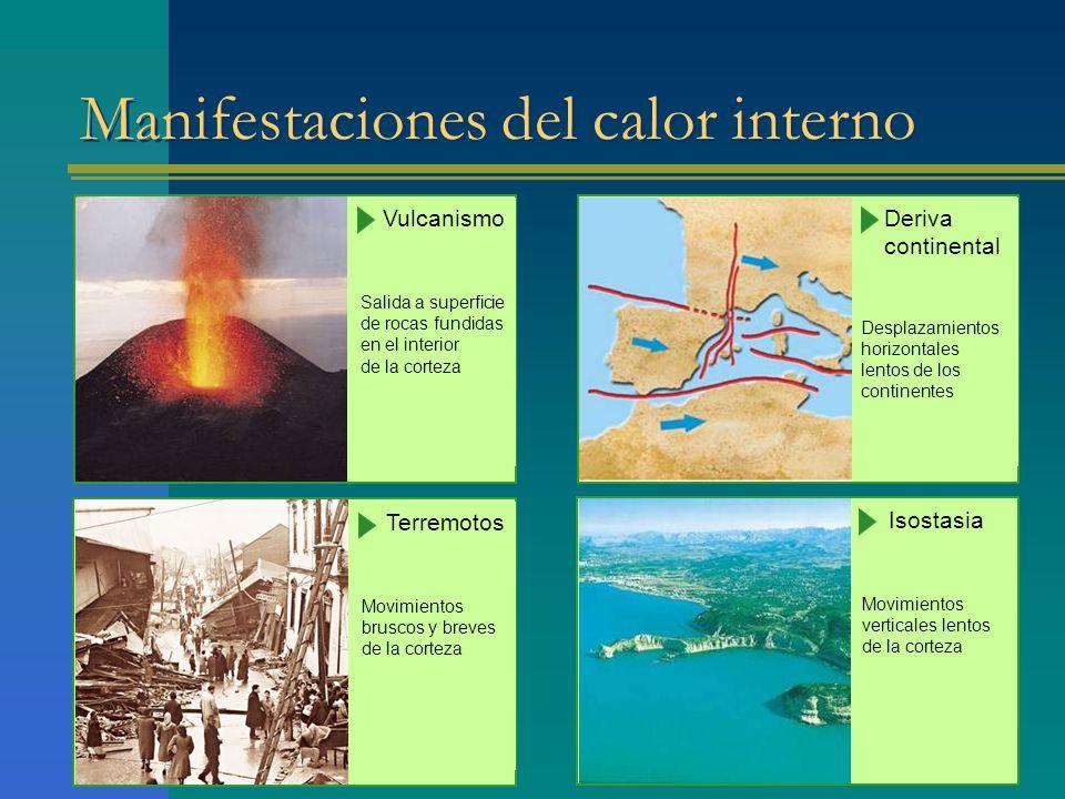 Manifestaciones del calor interno Vulcanismo Salida a superficie de rocas fundidas en el interior de la corteza Terremotos Movimientos bruscos y breve