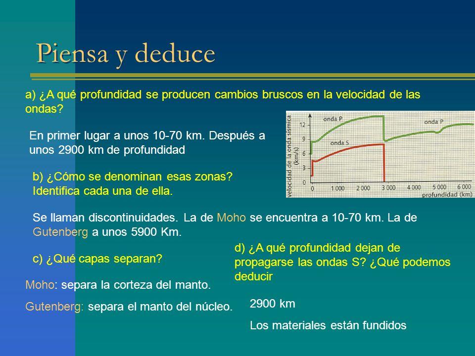 Piensa y deduce a) ¿A qué profundidad se producen cambios bruscos en la velocidad de las ondas.