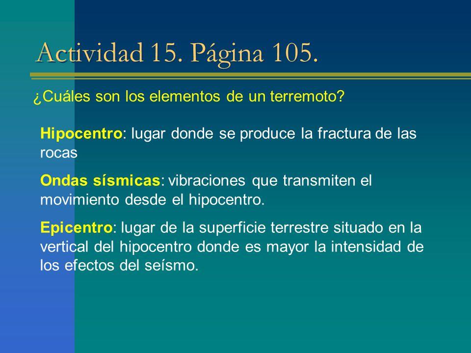 Actividad 15. Página 105. ¿Cuáles son los elementos de un terremoto? Hipocentro: lugar donde se produce la fractura de las rocas Ondas sísmicas: vibra