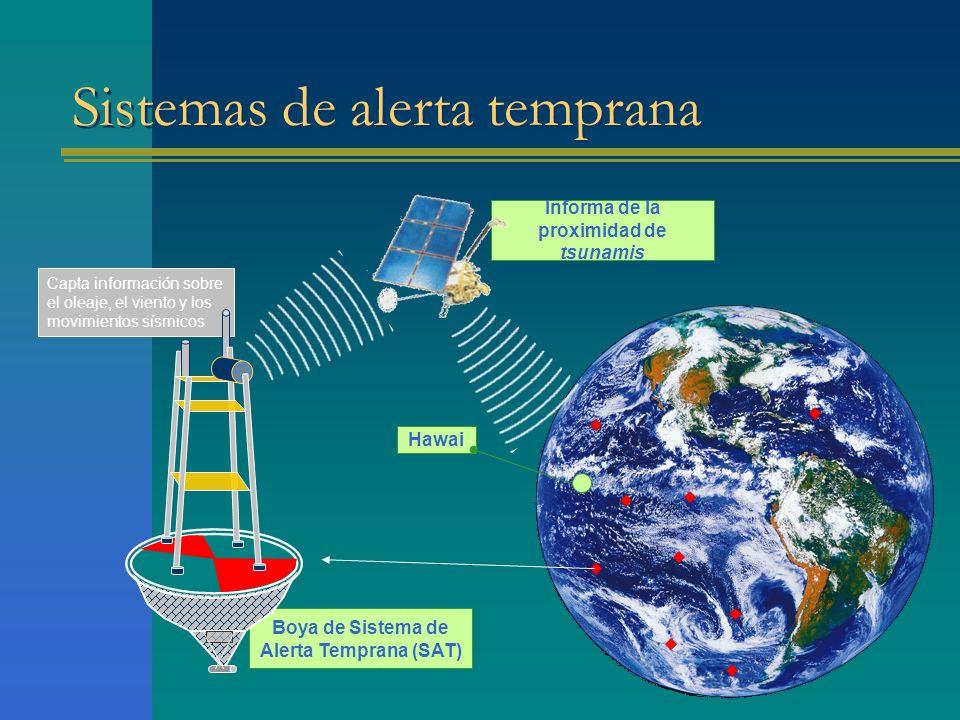 Sistemas de alerta temprana Capta información sobre el oleaje, el viento y los movimientos sísmicos Informa de la proximidad de tsunamis Hawai Boya de Sistema de Alerta Temprana (SAT)