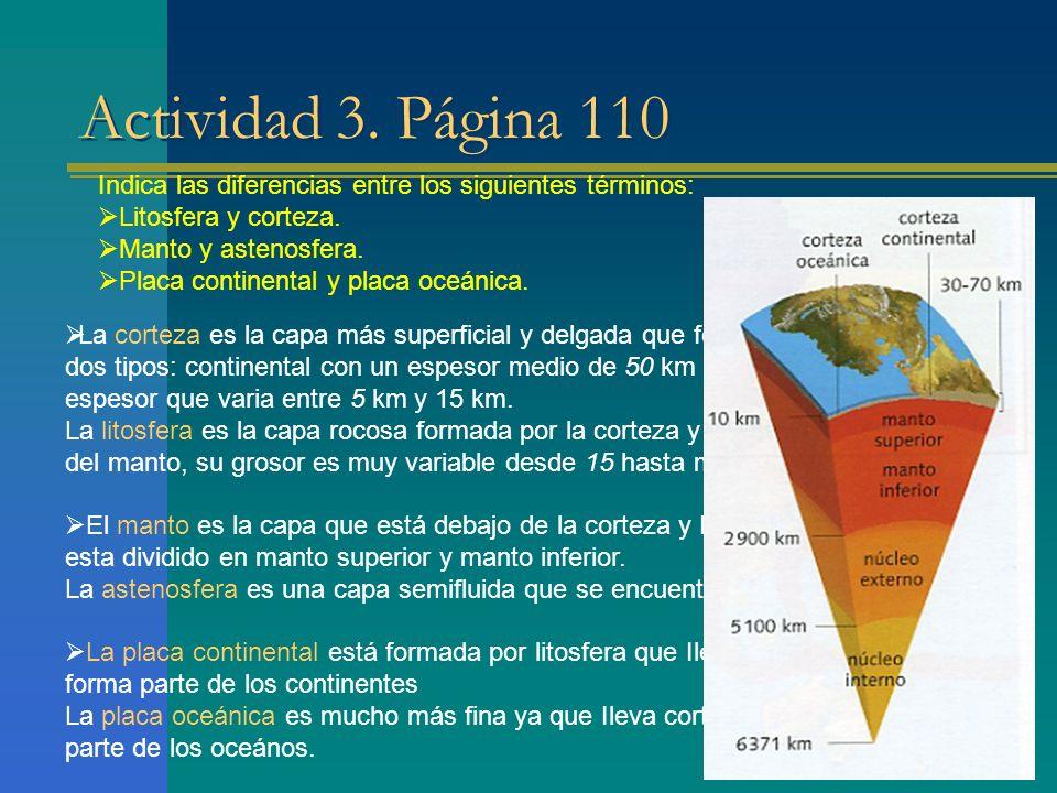 Actividad 3. Página 110 Indica las diferencias entre los siguientes términos: Litosfera y corteza. Manto y astenosfera. Placa continental y placa oceá