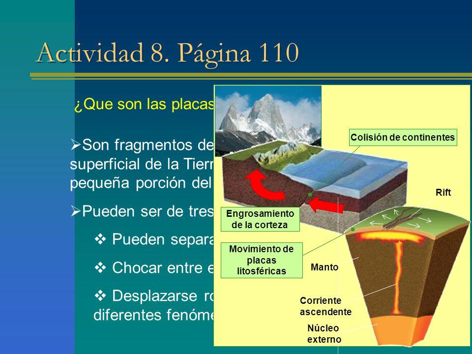 Actividad 8. Página 110 ¿Que son las placas Iitosféricas? Son fragmentos de la litosfera, capa rocosa superficial de la Tierra, formada por la corteza