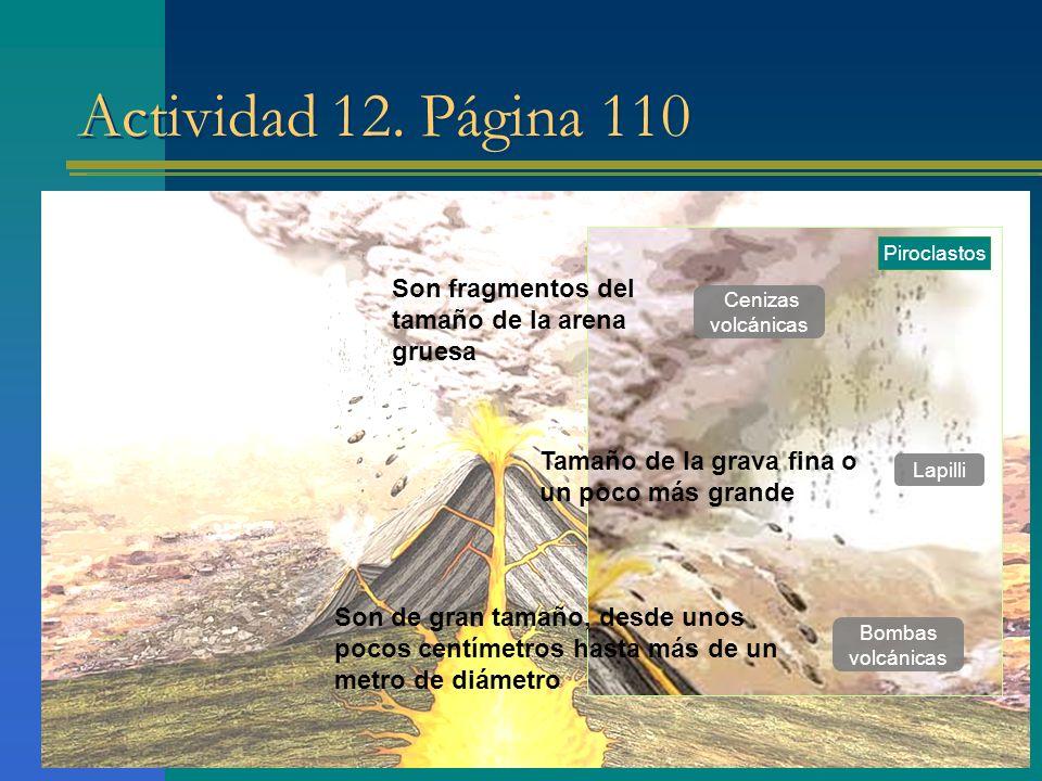 Actividad 12. Página 110 Productos liquidos: las lavas, materiales fundidos, que se encuentran a altas temperaturas, Productos gaseosos: vapor de agua