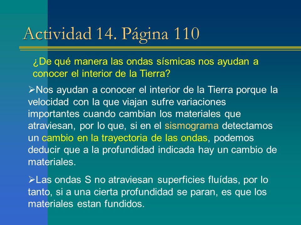 Actividad 14. Página 110 ¿De qué manera las ondas sísmicas nos ayudan a conocer el interior de la Tierra? Nos ayudan a conocer el interior de la Tierr
