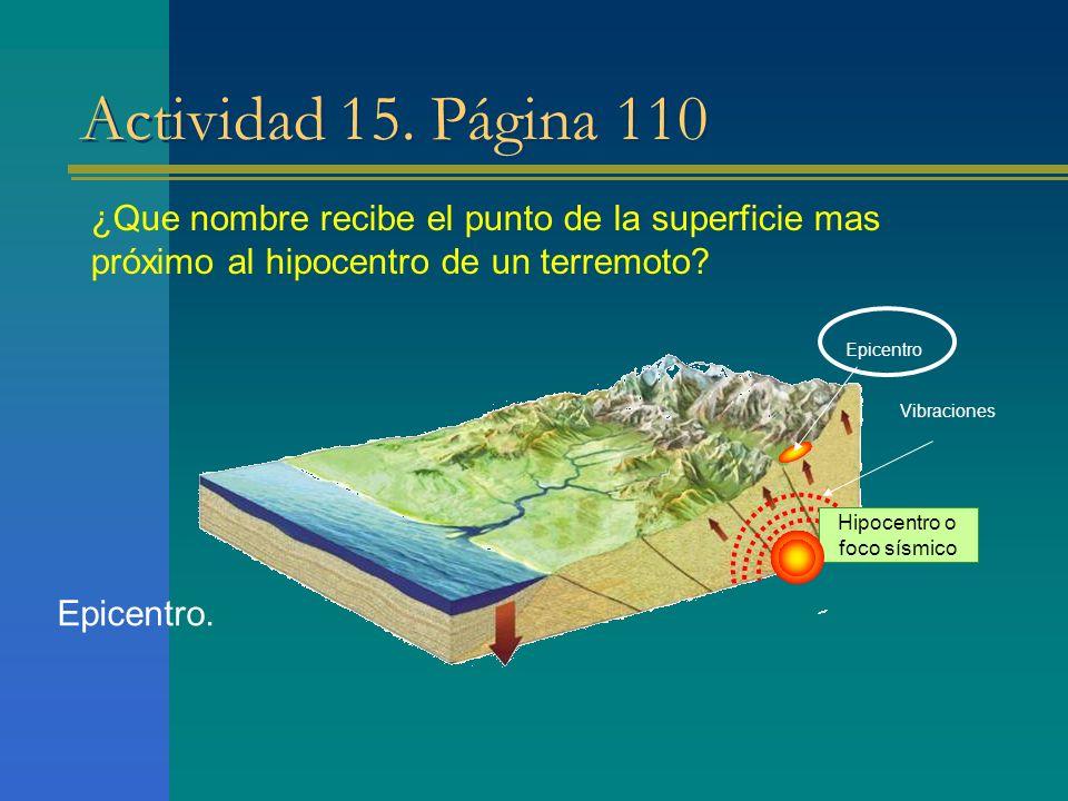 Actividad 15. Página 110 ¿Que nombre recibe el punto de la superficie mas próximo al hipocentro de un terremoto? Epicentro. Vibraciones Epicentro Hipo