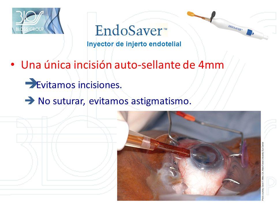 Inyector de injerto endotelial Una única incisión auto-sellante de 4mm Evitamos incisiones.
