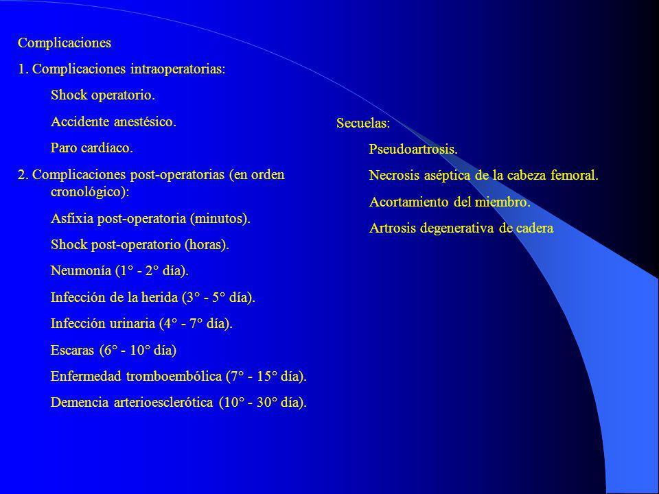 Complicaciones 1. Complicaciones intraoperatorias: Shock operatorio. Accidente anestésico. Paro cardíaco. 2. Complicaciones post-operatorias (en orden