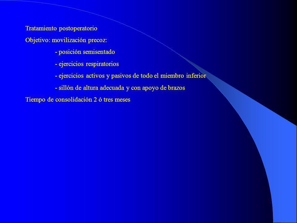 Tratamiento postoperatorio Objetivo: movilización precoz: - posición semisentado - ejercicios respiratorios - ejercicios activos y pasivos de todo el