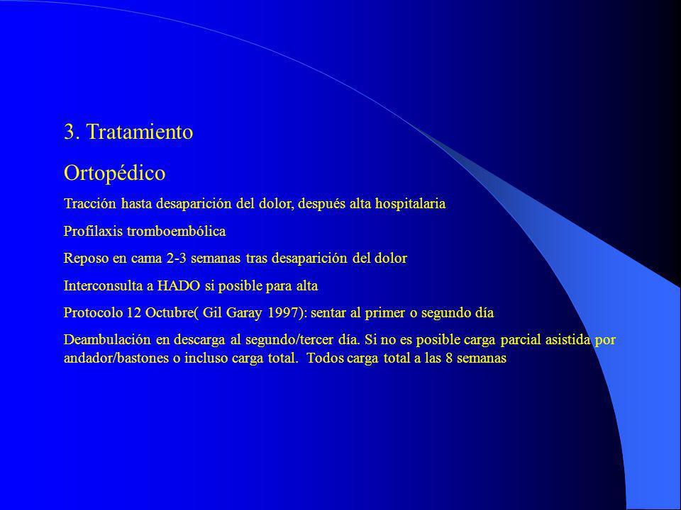 3. Tratamiento Ortopédico Tracción hasta desaparición del dolor, después alta hospitalaria Profilaxis tromboembólica Reposo en cama 2-3 semanas tras d