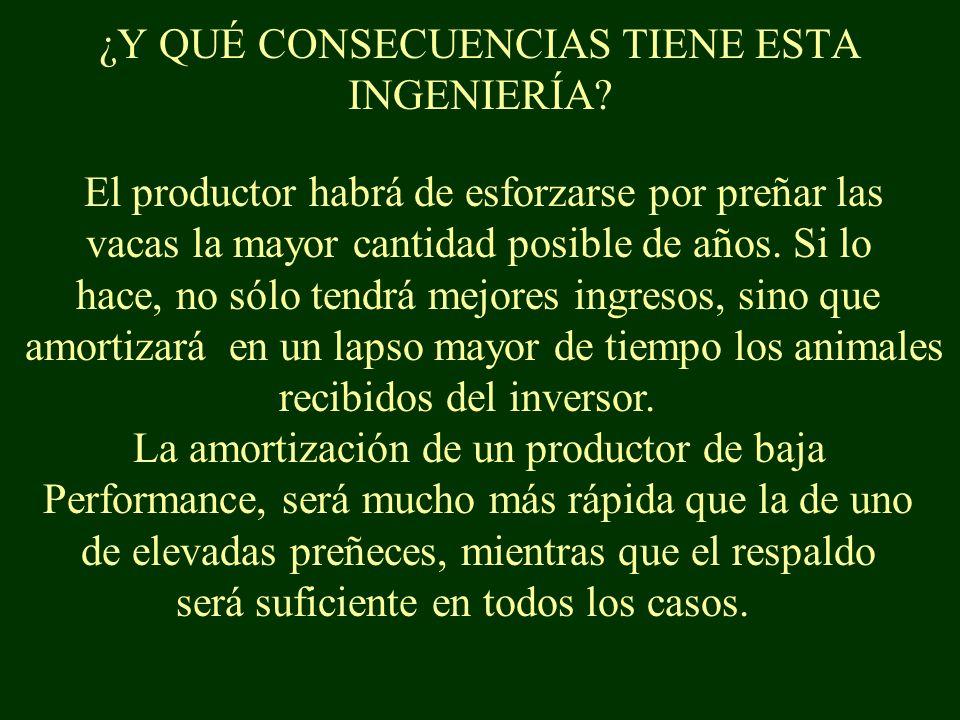 FUNCIONA DE ESTA MANERA: abril A capitalizar el excedente Destete Hembras Venta Machos Venta para pago de intereses Amortización Venta del productor