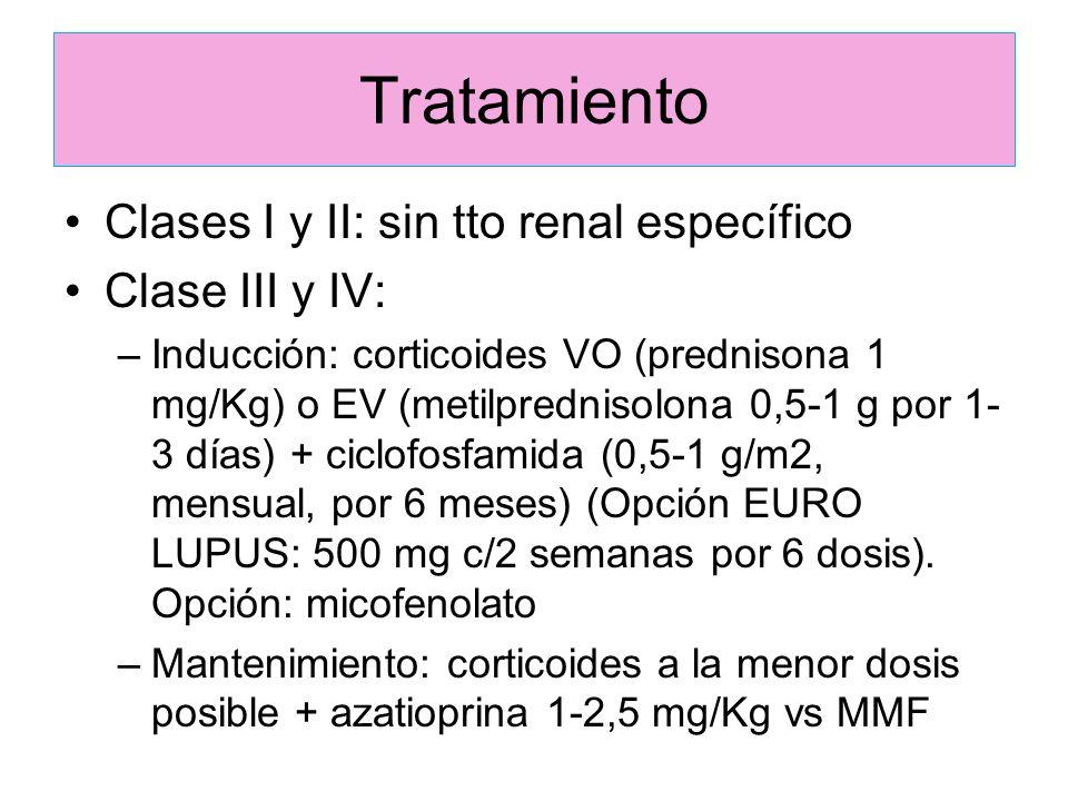 Tratamiento Clases I y II: sin tto renal específico Clase III y IV: –Inducción: corticoides VO (prednisona 1 mg/Kg) o EV (metilprednisolona 0,5-1 g po
