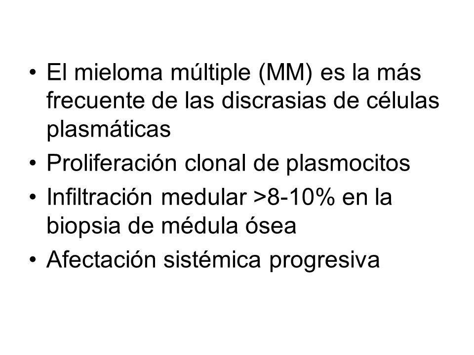 El mieloma múltiple (MM) es la más frecuente de las discrasias de células plasmáticas Proliferación clonal de plasmocitos Infiltración medular >8-10%