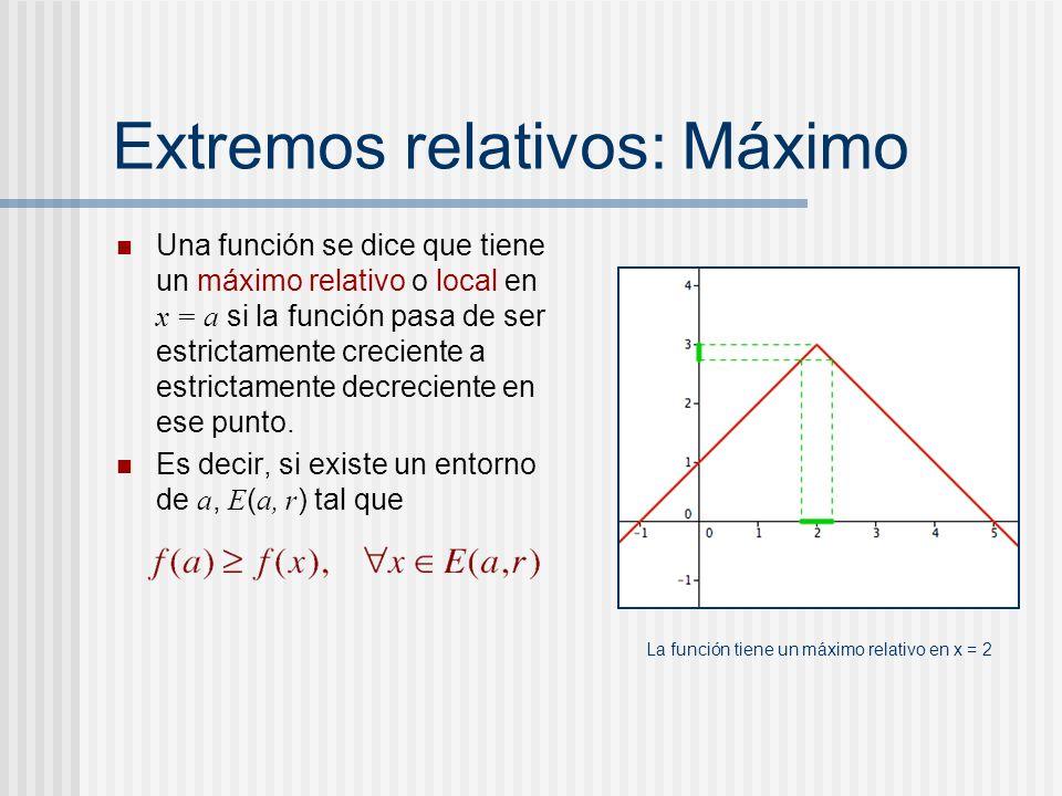 Extremos relativos: Máximo Una función se dice que tiene un máximo relativo o local en x = a si la función pasa de ser estrictamente creciente a estri