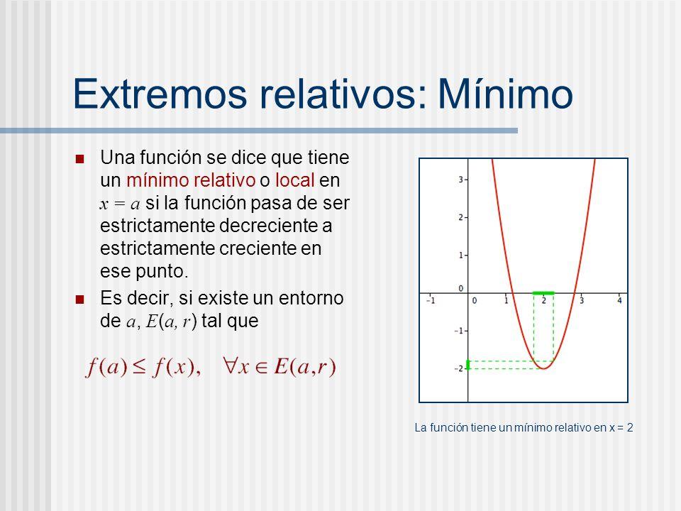 Extremos relativos: Mínimo Una función se dice que tiene un mínimo relativo o local en x = a si la función pasa de ser estrictamente decreciente a est