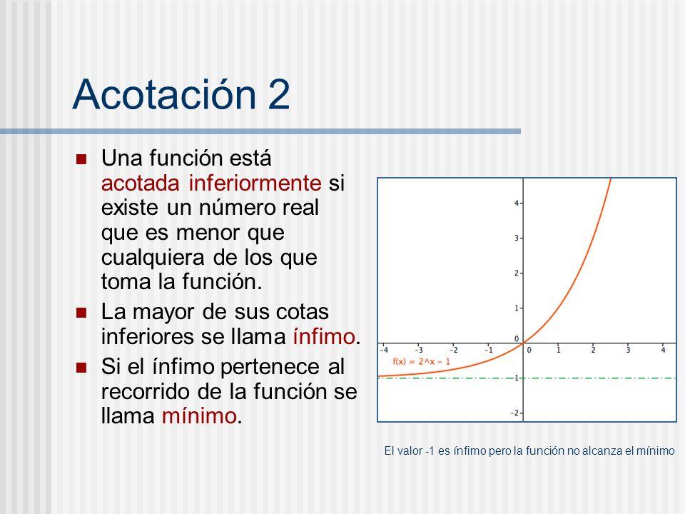 Acotación 2 Una función está acotada inferiormente si existe un número real que es menor que cualquiera de los que toma la función. La mayor de sus co