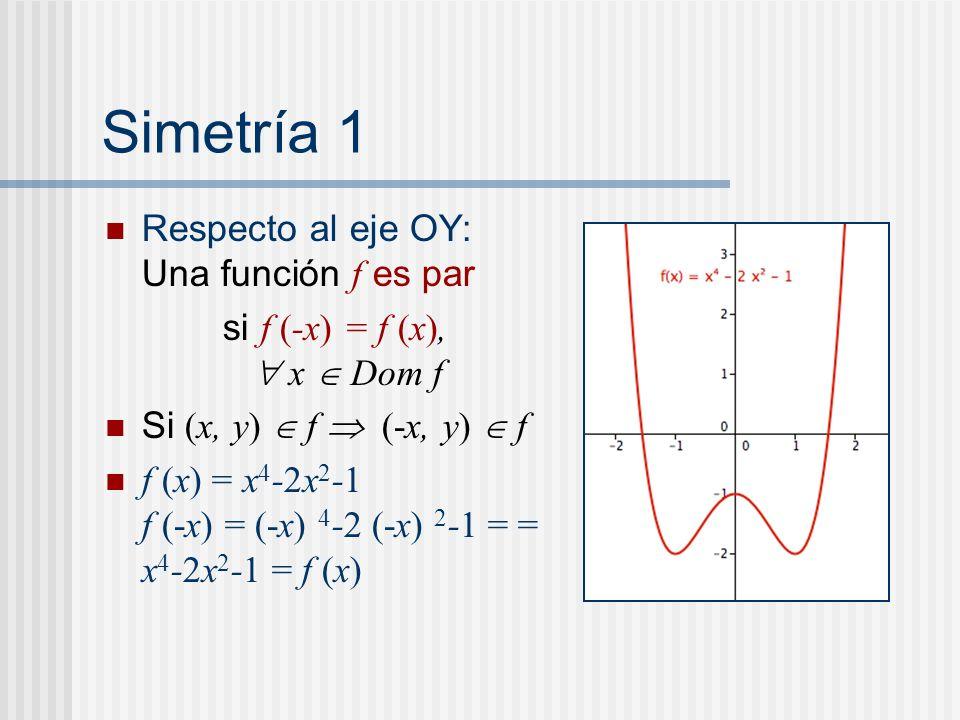 Simetría 1 Respecto al eje OY: Una función f es par si f (-x) = f (x), x Dom f Si (x, y) f (-x, y) f f (x) = x 4 -2x 2 -1 f (-x) = (-x) 4 -2 (-x) 2 -1