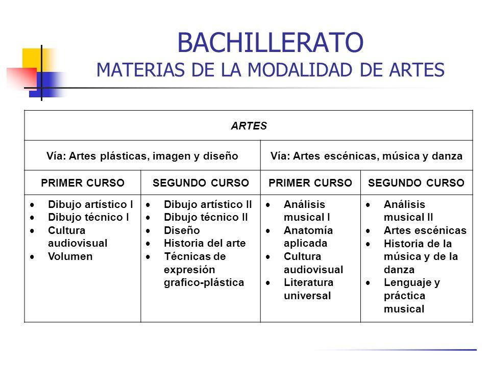 BACHILLERATO MATERIAS DE LA MODALIDAD DE ARTES ARTES Vía: Artes plásticas, imagen y diseñoVía: Artes escénicas, música y danza PRIMER CURSOSEGUNDO CUR