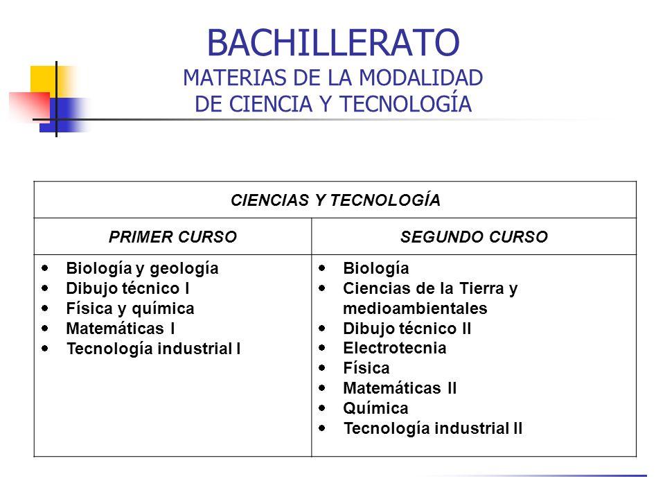 BACHILLERATO MATERIAS DE LA MODALIDAD DE CIENCIA Y TECNOLOGÍA CIENCIAS Y TECNOLOGÍA PRIMER CURSOSEGUNDO CURSO Biología y geología Dibujo técnico I Fís