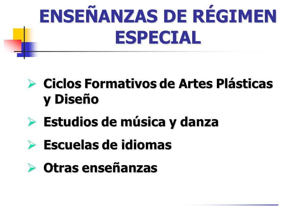 ENSEÑANZAS DE RÉGIMEN ESPECIAL Ciclos Formativos de Artes Plásticas y Diseño Ciclos Formativos de Artes Plásticas y Diseño Estudios de música y danza