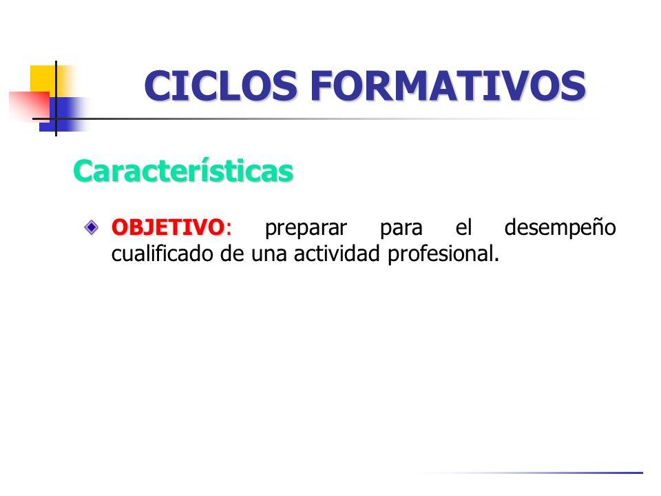 CICLOS FORMATIVOS Características OBJETIVO: OBJETIVO: preparar para el desempeño cualificado de una actividad profesional.