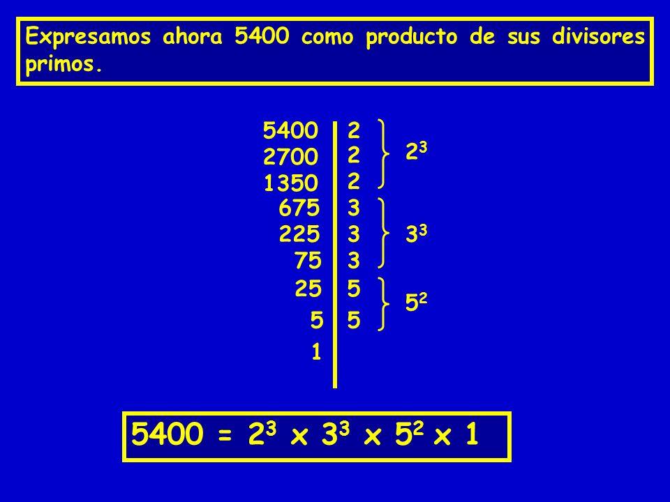 Expresamos ahora 5400 como producto de sus divisores primos. 54002 2700 2 1350 675 2 3 2253 753 255 55 1 2323 3 5252 5400 = 2 3 x 3 3 x 5 2 x 1