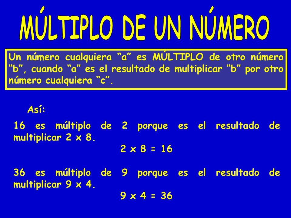 Un número cualquiera a es MÚLTIPLO de otro número b, cuando a es el resultado de multiplicar b por otro número cualquiera c. Así: 16 es múltiplo de 2