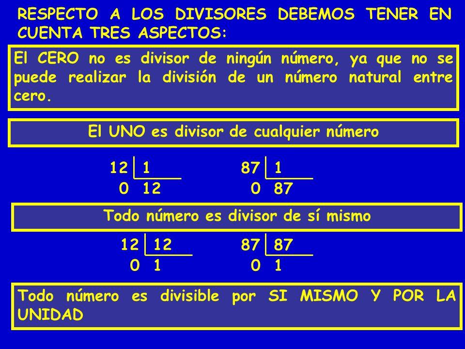 El CERO no es divisor de ningún número, ya que no se puede realizar la división de un número natural entre cero. RESPECTO A LOS DIVISORES DEBEMOS TENE