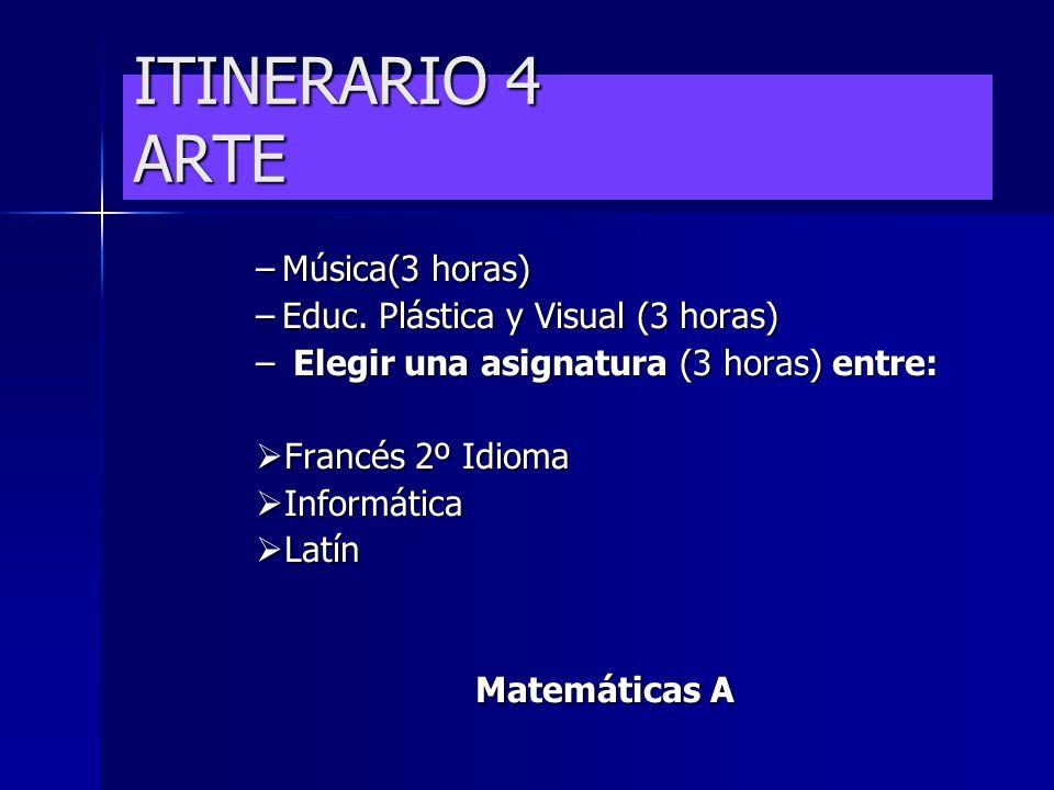 ITINERARIO 3 HUMANIDADES Latín (3 horas) Música (3 horas) Elegir una asignatura(3 horas) entre: Francés 2º Idioma Informática Matemáticas A