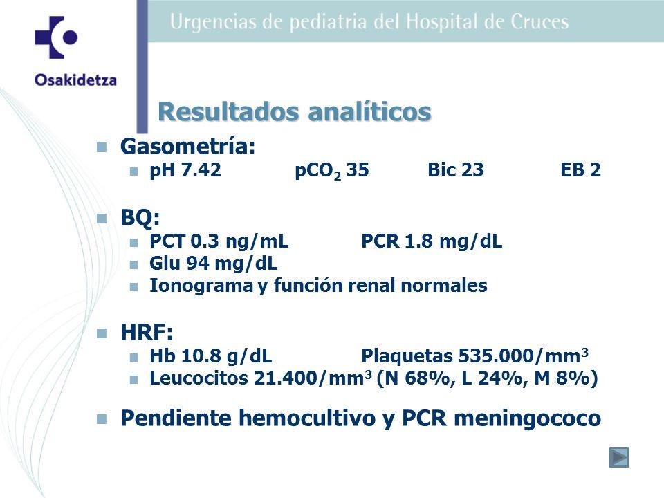 Gasometría: pH 7.42pCO 2 35Bic 23EB 2 BQ: PCT 0.3 ng/mLPCR 1.8 mg/dL Glu 94 mg/dL Ionograma y función renal normales HRF: Hb 10.8 g/dLPlaquetas 535.000/mm 3 Leucocitos 21.400/mm 3 (N 68%, L 24%, M 8%) Pendiente hemocultivo y PCR meningococo Resultados analíticos