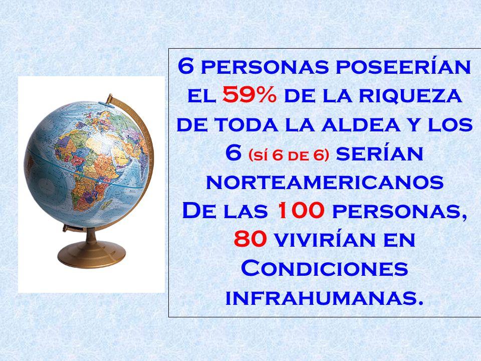 6 personas poseerían el 59% de la riqueza de toda la aldea y los 6 (sí 6 de 6) serían norteamericanos De las 100 personas, 80 vivirían en Condiciones infrahumanas.