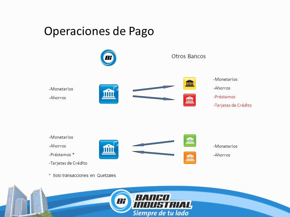 Operaciones de Pago Otros Bancos -Monetarios -Ahorros -Monetarios -Ahorros -Préstamos -Tarjetas de Crédito -Monetarios -Ahorros -Monetarios -Ahorros -
