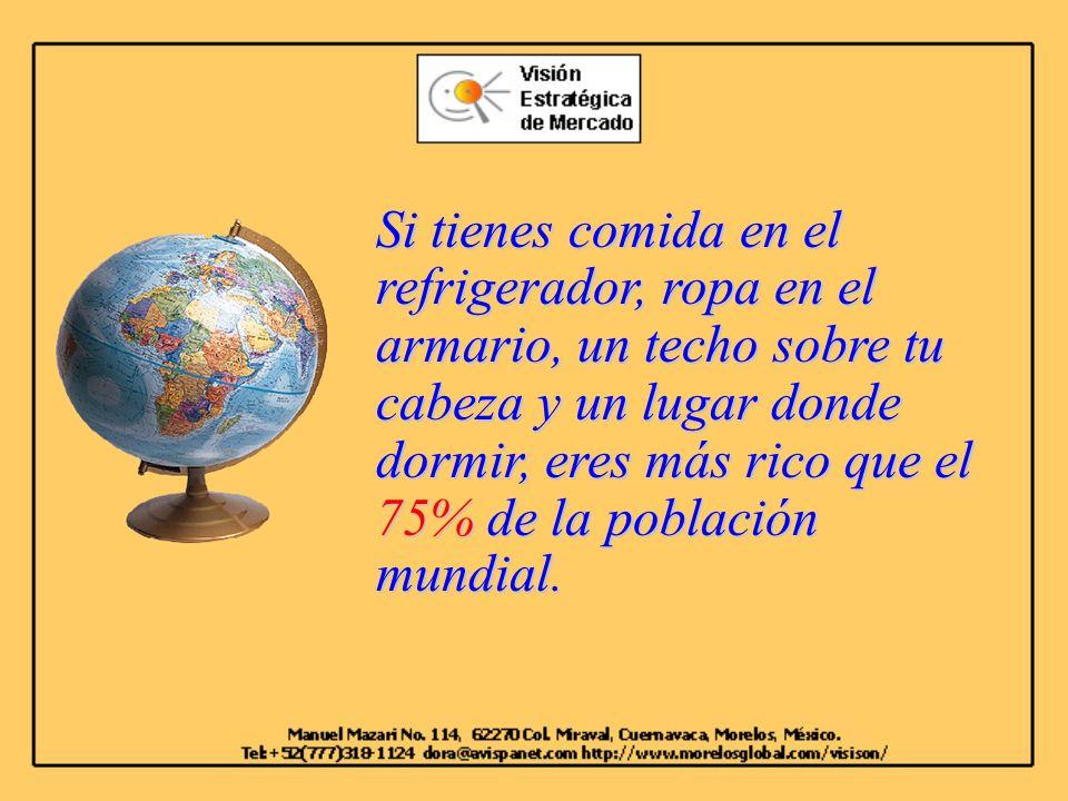 Si tienes comida en el refrigerador, ropa en el armario, un techo sobre tu cabeza y un lugar donde dormir, eres más rico que el 75% de la población mundial.