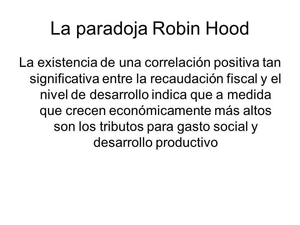 La paradoja Robin Hood La existencia de una correlación positiva tan significativa entre la recaudación fiscal y el nivel de desarrollo indica que a medida que crecen económicamente más altos son los tributos para gasto social y desarrollo productivo